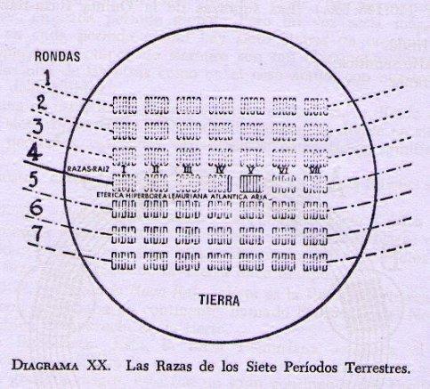 esquemaRaza